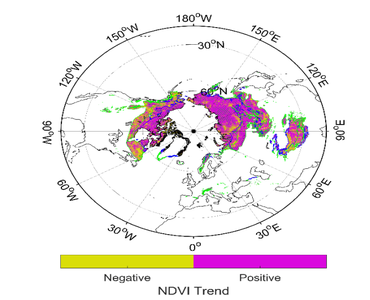 NDVI change data set on the different permafrost regions in Northern Hemisphere during 1982-2015